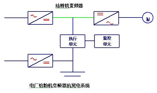 叠加定理 等效电路图